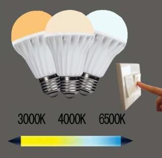 HARK 10W三色溫LED球泡燈 BNSAM1(10顆,免運)(首開:中性白光)